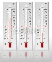 Thermometer imagesQ0W8ACVT